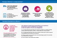 Réforme du congé parental : réponses aux questions les plus fréquentes