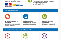 Le chiffre de la semaine : 300 millions d'euros pour les projets d'avenir en Lorraine