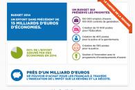 Le chiffre de la semaine : budget 2014, 15 milliards d'euros d'économies