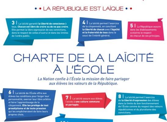 Extrait Charte de la Laicite