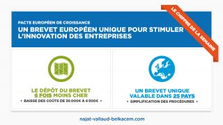 Le chiffre de la semaine: un brevet européen unique pour stimuler l'innovation des entreprises