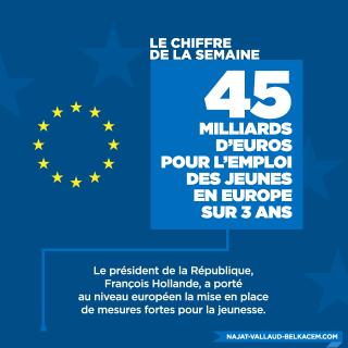 45 milliards d'euros pour l'emploi des jeunes en Europe sur 3 ans