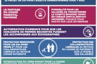 Mieux articuler vie professionnelle – vie personnelle : le projet de loi pour l'égalité femmes-hommes vous y aide
