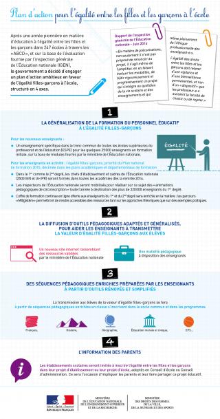 Plan d'action pour l'égalité filles-garçons à l'école