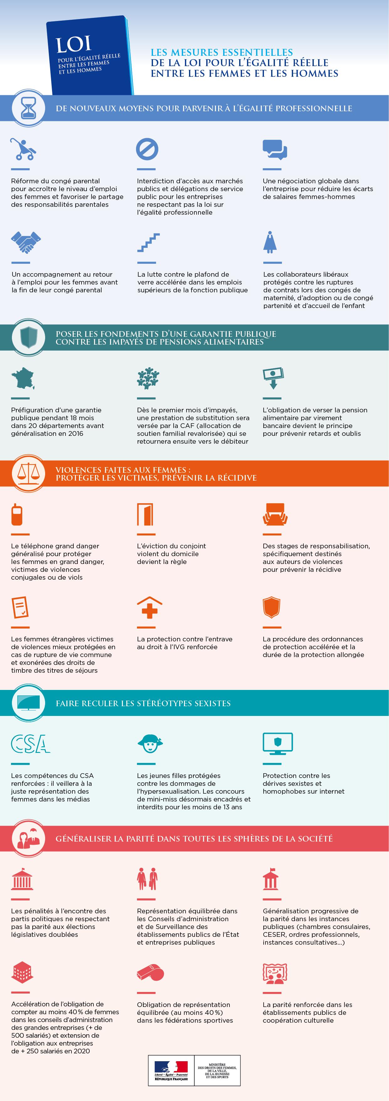 infographie_loi-pour-l-egalite-reelle-entre-les-femmes-et-les-hommes