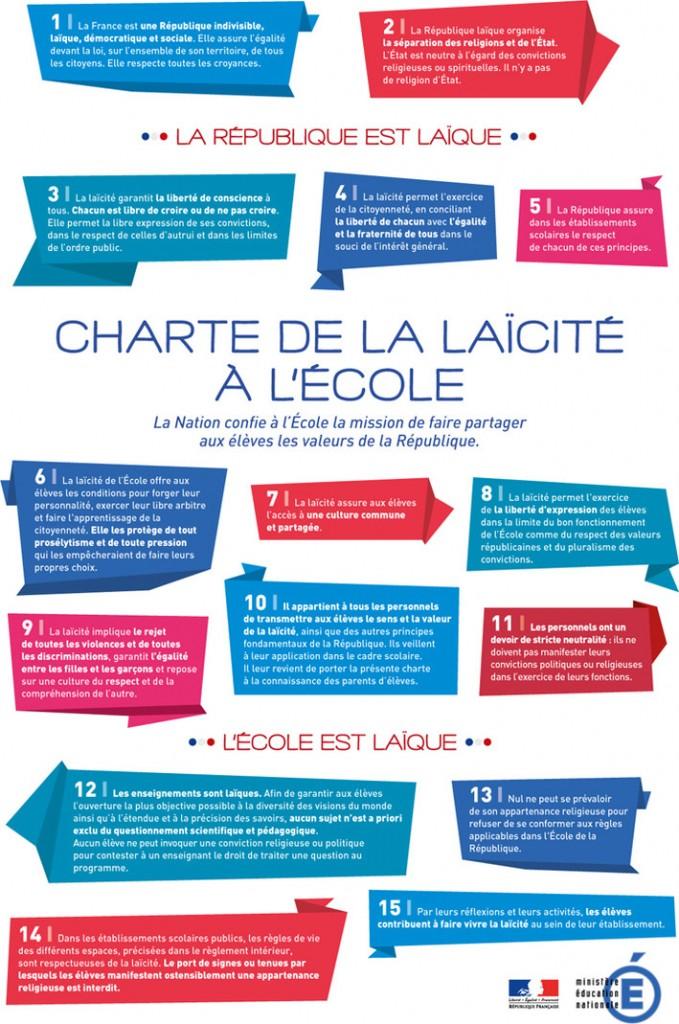 chartelaicite_268127.75