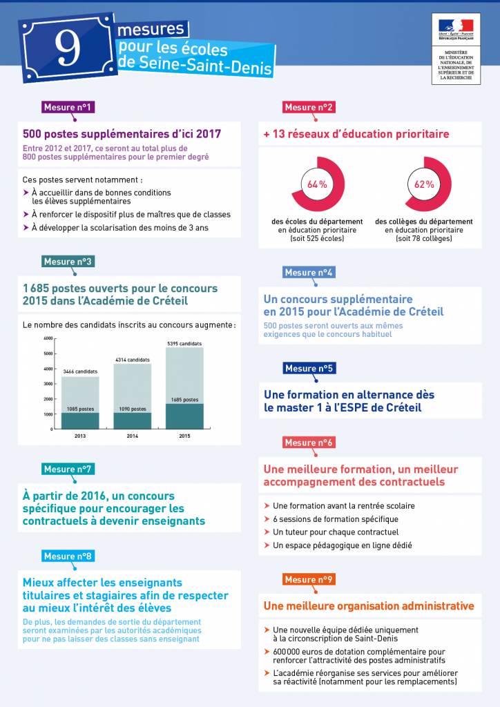 9 mesures pour les écoles de Seine-Saint-Denis