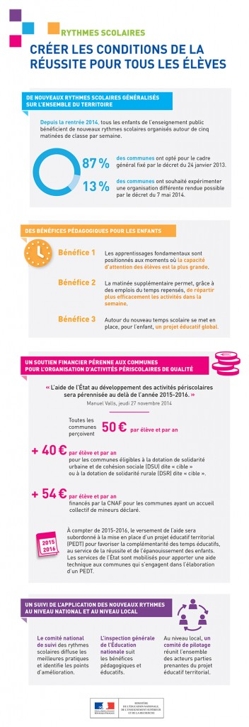 Infographie-rythmesscolairessalondesmaires