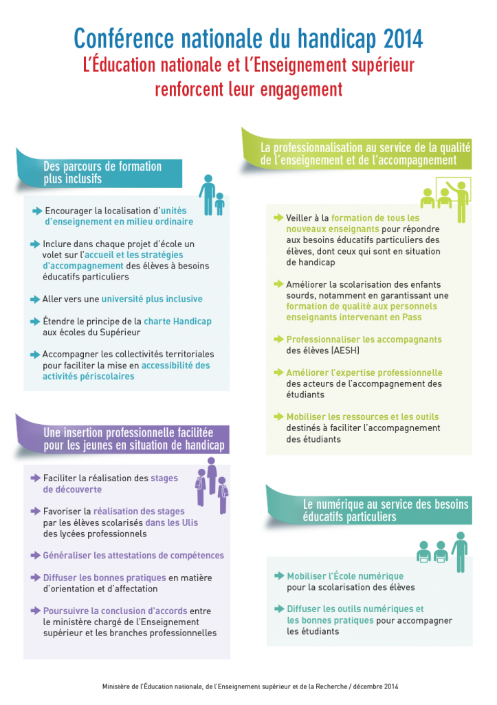 ecole_inclusive_infographie