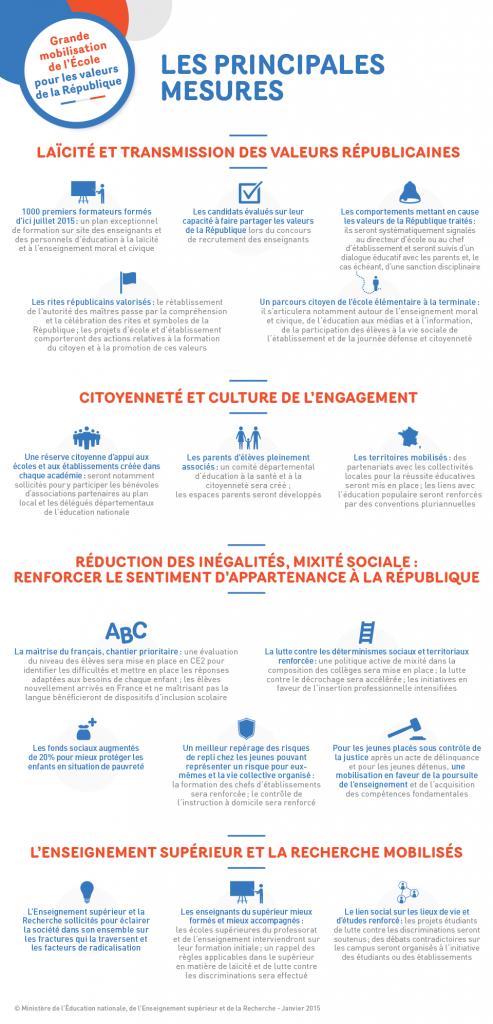 infographie_grande-mobilisation-de-l-ecole-pour-les-valeurs-de-la-republique