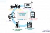 Préparation du plan numérique pour l'éducation : concertation nationale, appel à projets, mission Monteil