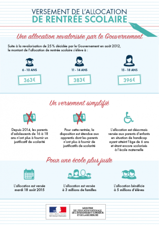 allocation-de-rentree-scolaire