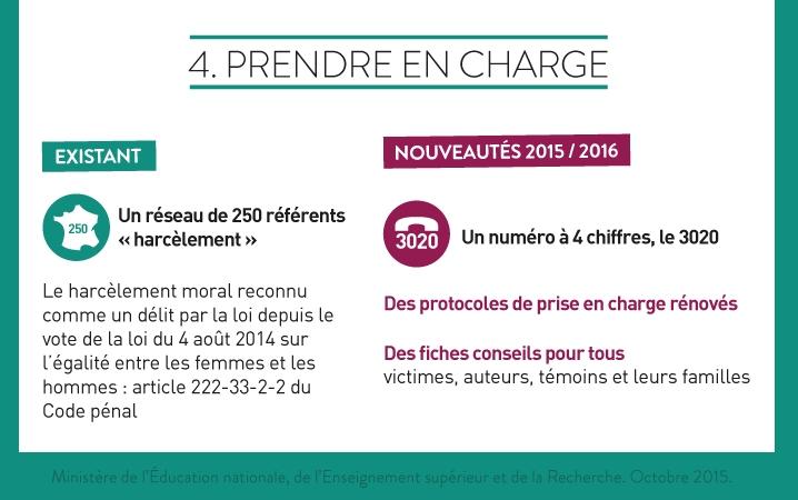 NonAuHarcèlement-3-Prendre-En-Charge