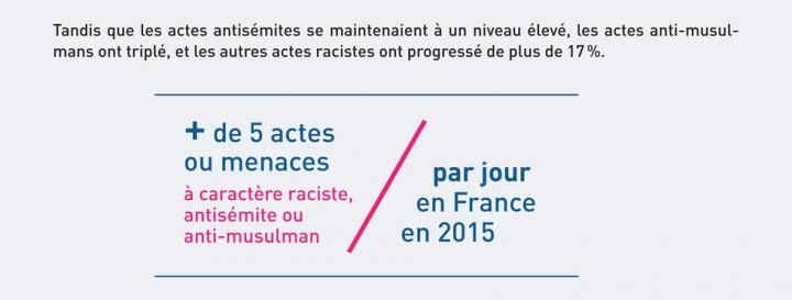 chiffres_racisme-antisemitisme