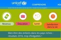 Rapport UNICEF « Innocenti 13 » : basé sur PISA 2012, c'est un réquisitoire contre la politique éducative de la droite