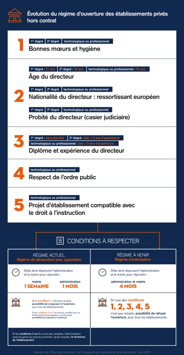 Garantir-droit-education_Infographie