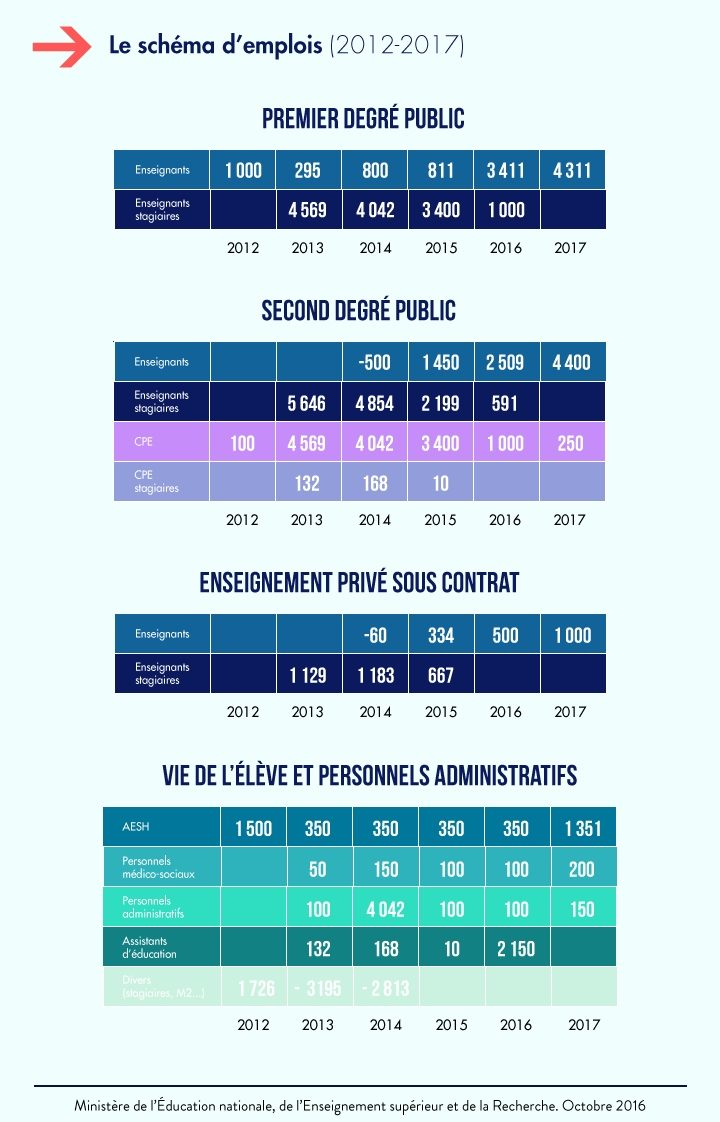 infographie-60000-partie-3