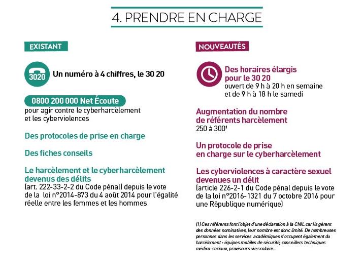 2016-harcelement-4axes-4eme-axe