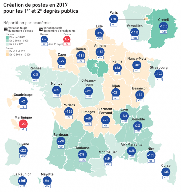 répartition csp france